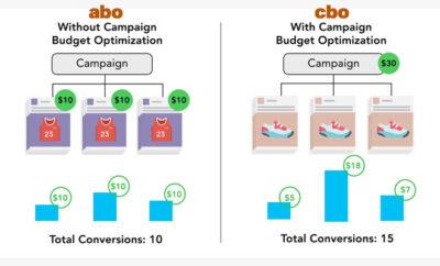 شرح شامل حول CBO & ABO للتجارة الالكترونية المحلية